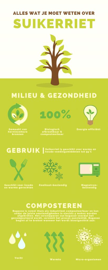 Infographic-Suikerriet